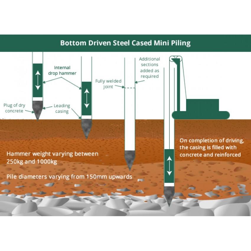 Bottom driven piling