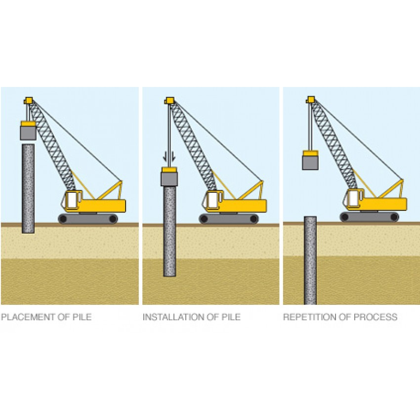 Bottom driven piling 300 x 300 for Foundation pilings